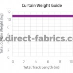 Weight guide for 6200 track