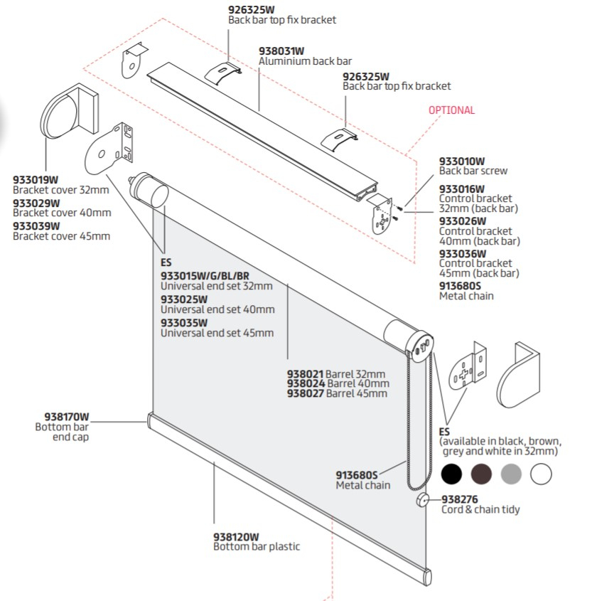 Roller Blind Mechanism and Specification