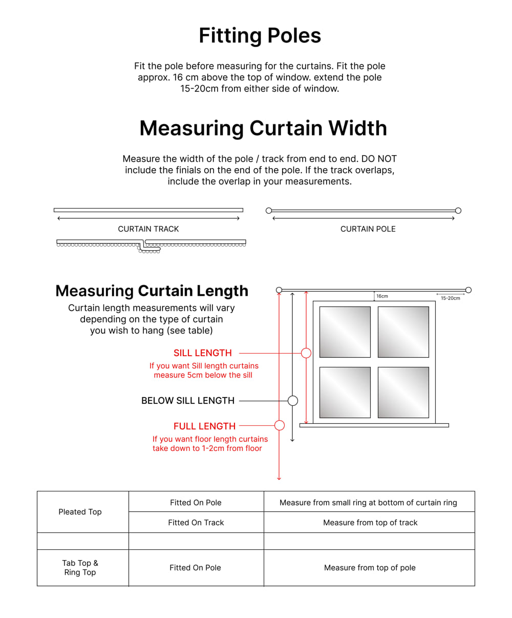 Graphic Summary of How to Measure for Curtains 2a6a7358e