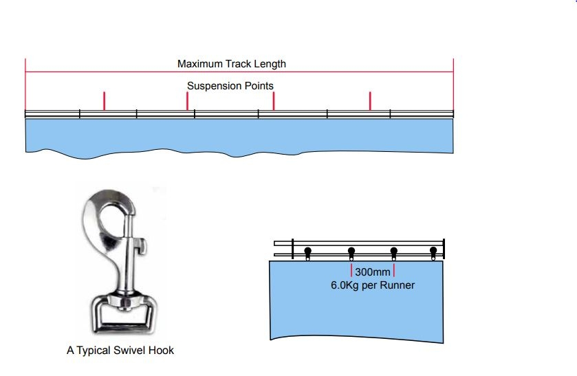 Glider Spacing and Maximum Span for Stage Track